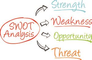 personal strength and weakness essays